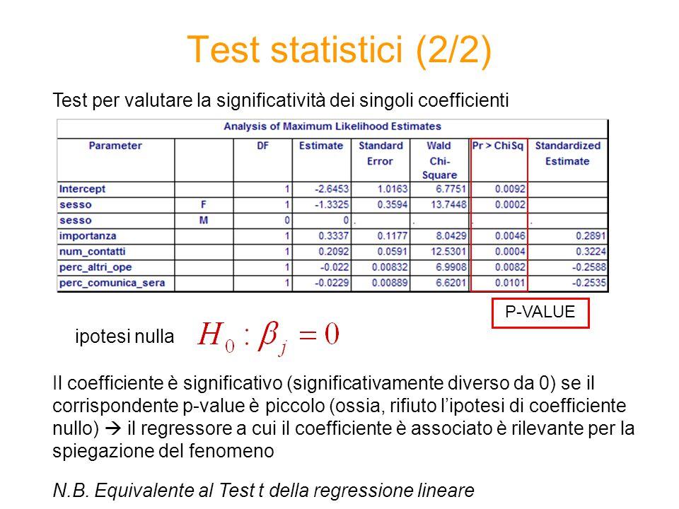 Test statistici (2/2) ipotesi nulla N.B. Equivalente al Test t della regressione lineare Test per valutare la significatività dei singoli coefficienti