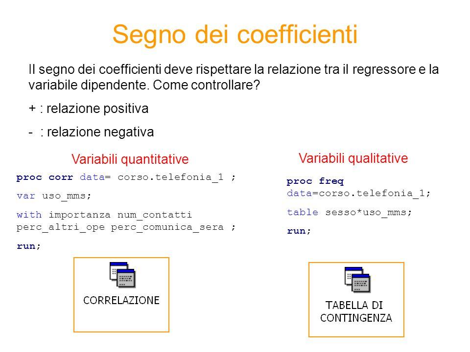 Segno dei coefficienti Variabili quantitative Variabili qualitative Il segno dei coefficienti deve rispettare la relazione tra il regressore e la vari