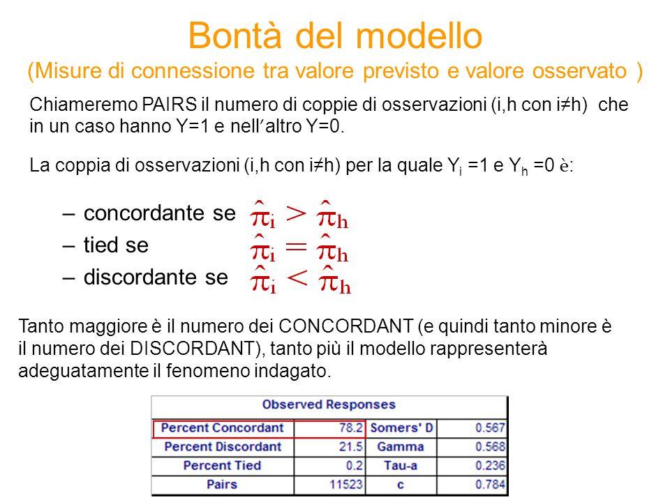 Bontà del modello (Misure di connessione tra valore previsto e valore osservato ) Tanto maggiore è il numero dei CONCORDANT (e quindi tanto minore è i