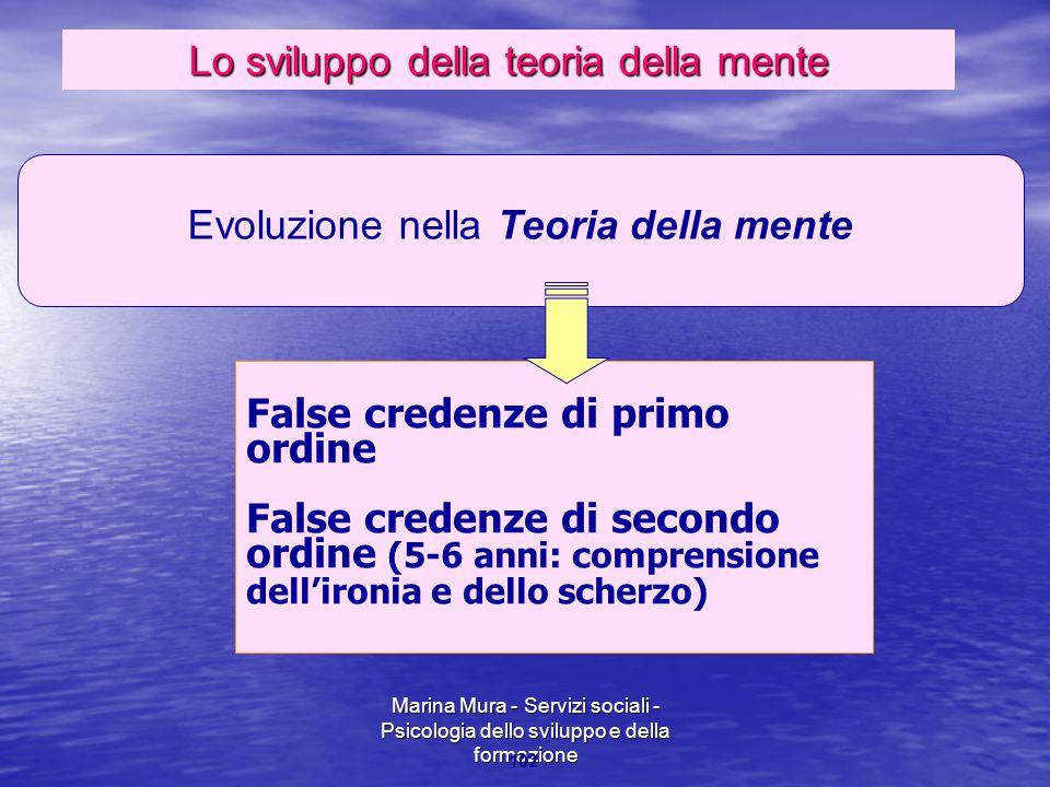 Marina Mura - Servizi sociali - Psicologia dello sviluppo e della formazione 102 Evoluzione nella Teoria della mente False credenze di primo ordine False credenze di secondo ordine (5-6 anni: comprensione dell'ironia e dello scherzo) Lo sviluppo della teoria della mente