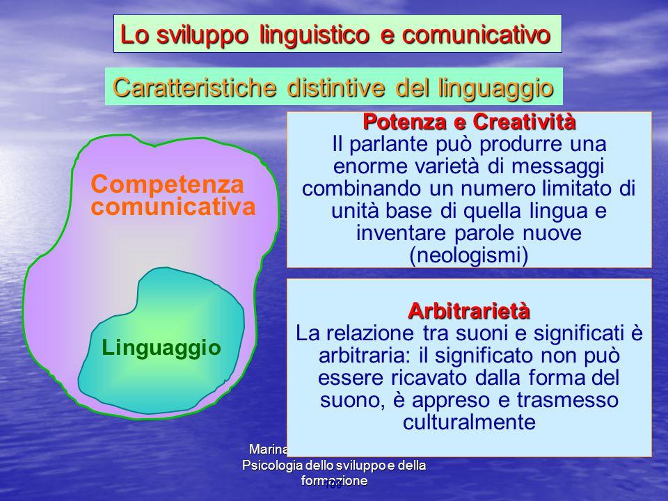 Marina Mura - Servizi sociali - Psicologia dello sviluppo e della formazione 109 Competenza comunicativa Linguaggio Potenza e Creatività Il parlante p