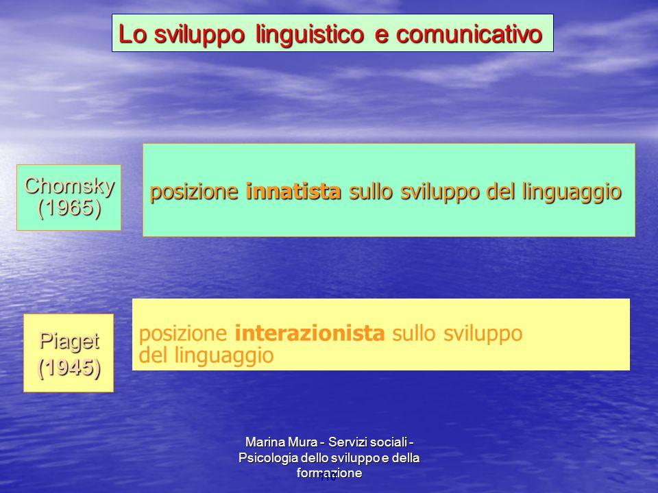 Marina Mura - Servizi sociali - Psicologia dello sviluppo e della formazione 110 Chomsky(1965) posizione innatista sullo sviluppo del linguaggio Piaget(1945) Lo sviluppo linguistico e comunicativo posizione interazionista sullo sviluppo del linguaggio