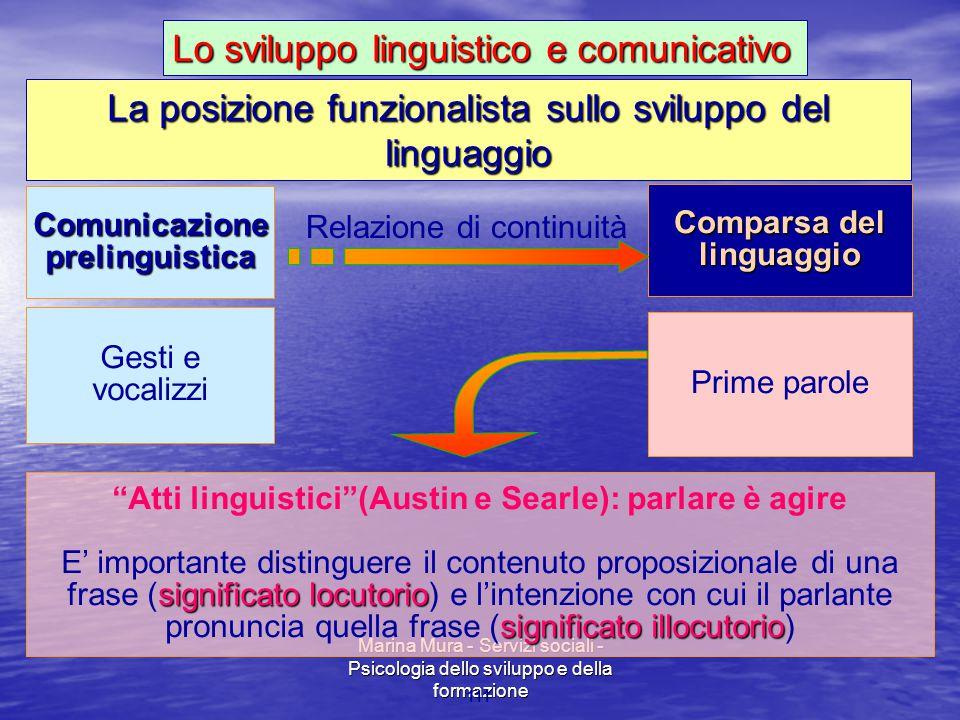 Marina Mura - Servizi sociali - Psicologia dello sviluppo e della formazione 111 Comunicazioneprelinguistica Comparsa del linguaggio Gesti e vocalizzi