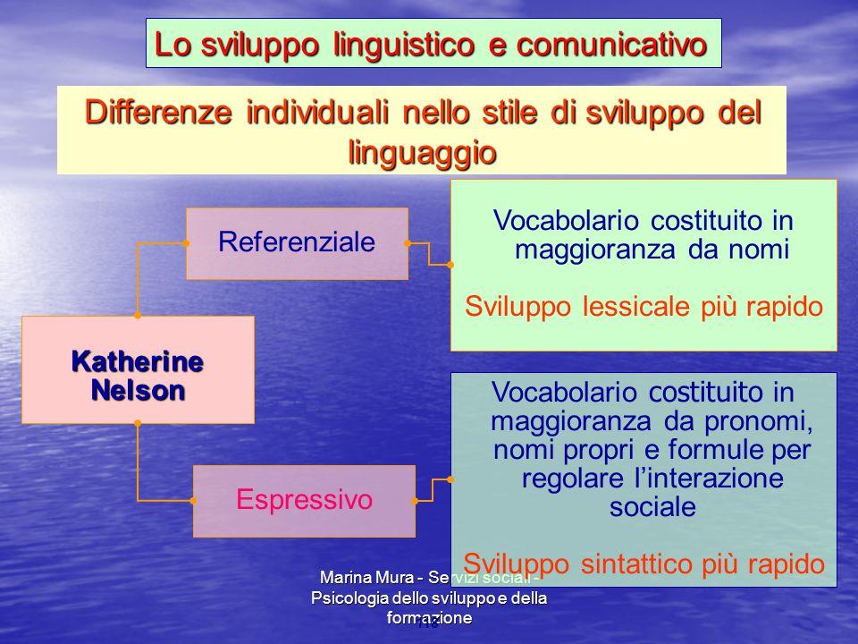 Marina Mura - Servizi sociali - Psicologia dello sviluppo e della formazione 118 Referenziale Vocabolario costituito in maggioranza da nomi Sviluppo l
