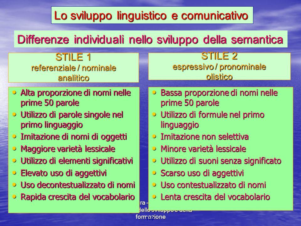 Marina Mura - Servizi sociali - Psicologia dello sviluppo e della formazione 119 Differenze individuali nello sviluppo della semantica Alta proporzion