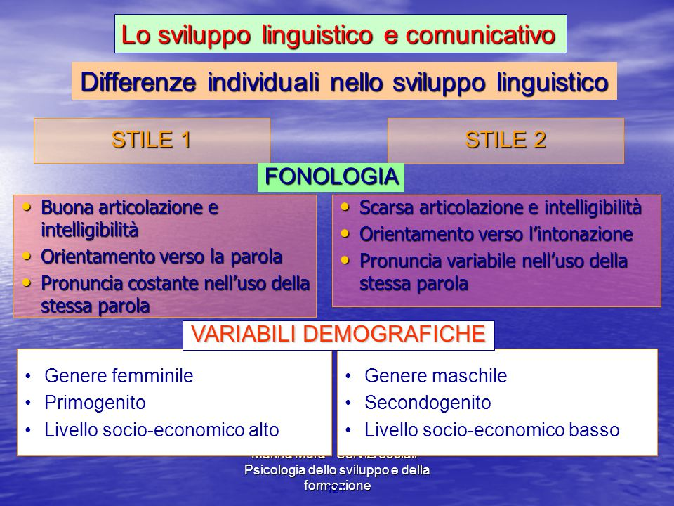 Marina Mura - Servizi sociali - Psicologia dello sviluppo e della formazione 121 Differenze individuali nello sviluppo linguistico Buona articolazione
