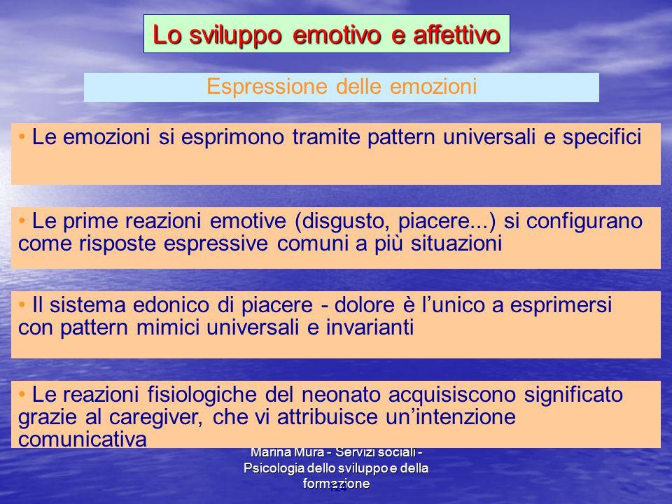 Marina Mura - Servizi sociali - Psicologia dello sviluppo e della formazione 124 Espressione delle emozioni Le emozioni si esprimono tramite pattern u