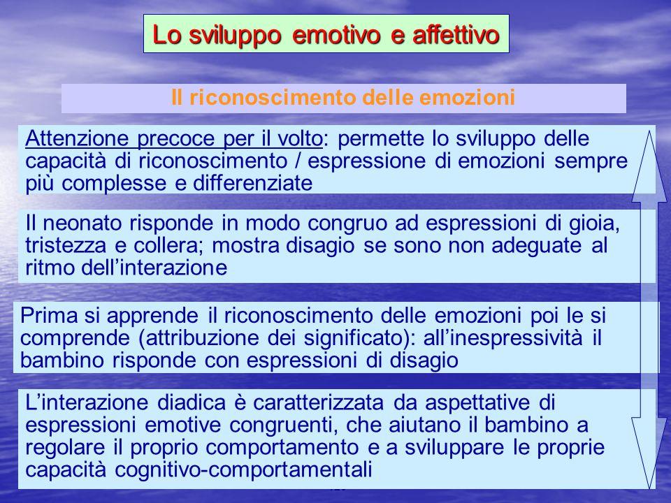 Marina Mura - Servizi sociali - Psicologia dello sviluppo e della formazione 126 Il riconoscimento delle emozioni Attenzione precoce per il volto: permette lo sviluppo delle capacità di riconoscimento / espressione di emozioni sempre più complesse e differenziate Il neonato risponde in modo congruo ad espressioni di gioia, tristezza e collera; mostra disagio se sono non adeguate al ritmo dell'interazione Prima si apprende il riconoscimento delle emozioni poi le si comprende (attribuzione dei significato): all'inespressività il bambino risponde con espressioni di disagio L'interazione diadica è caratterizzata da aspettative di espressioni emotive congruenti, che aiutano il bambino a regolare il proprio comportamento e a sviluppare le proprie capacità cognitivo-comportamentali Lo sviluppo emotivo e affettivo