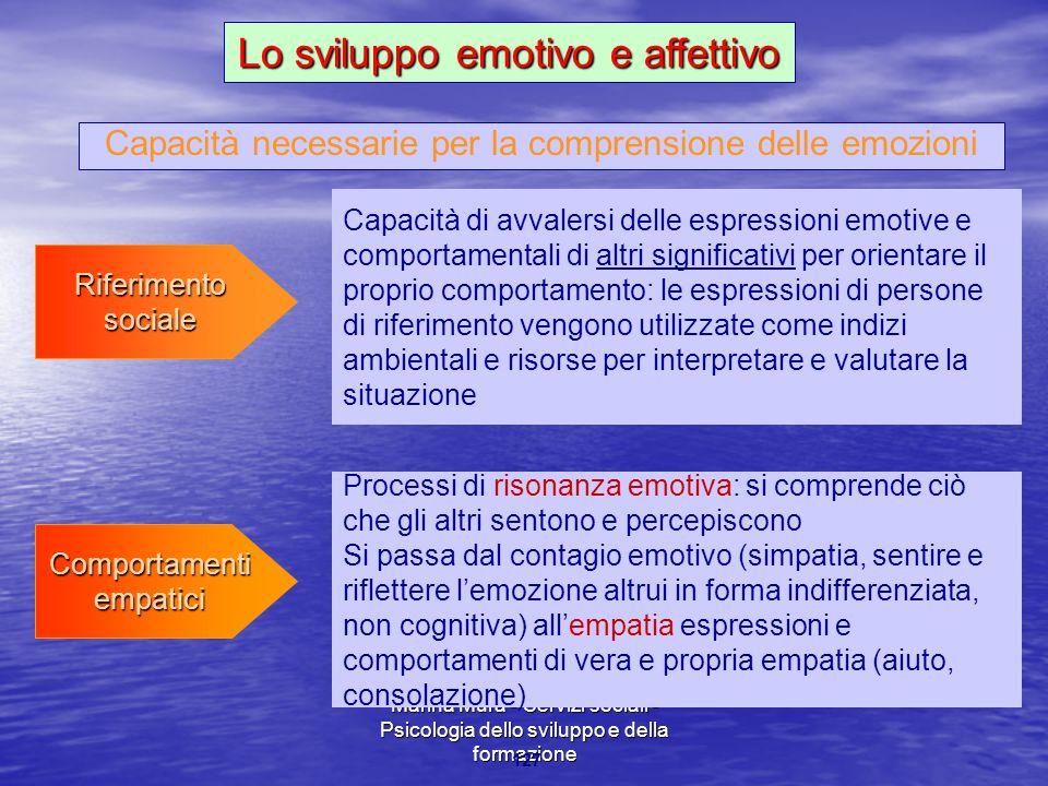 Marina Mura - Servizi sociali - Psicologia dello sviluppo e della formazione 127 Capacità necessarie per la comprensione delle emozioni Capacità di av