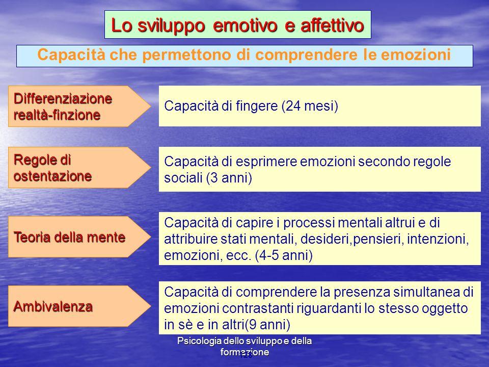 Marina Mura - Servizi sociali - Psicologia dello sviluppo e della formazione 128 Capacità che permettono di comprendere le emozioni Differenziazione r