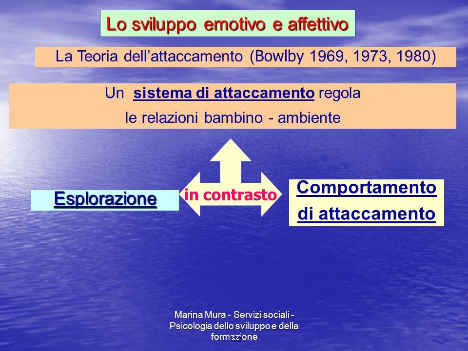 Marina Mura - Servizi sociali - Psicologia dello sviluppo e della formazione 132 La Teoria dell'attaccamento ( Bowlby 1969, 1973, 1980) Un sistema di