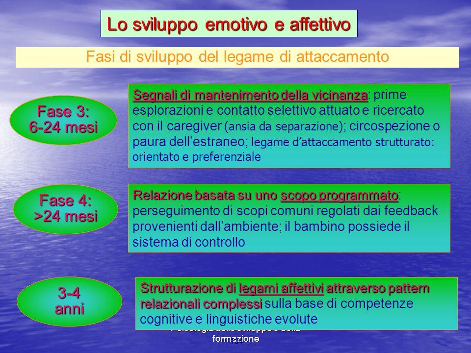 Marina Mura - Servizi sociali - Psicologia dello sviluppo e della formazione 134 Fasi di sviluppo del legame di attaccamento Fase 3: 6-24 mesi Fase 4: