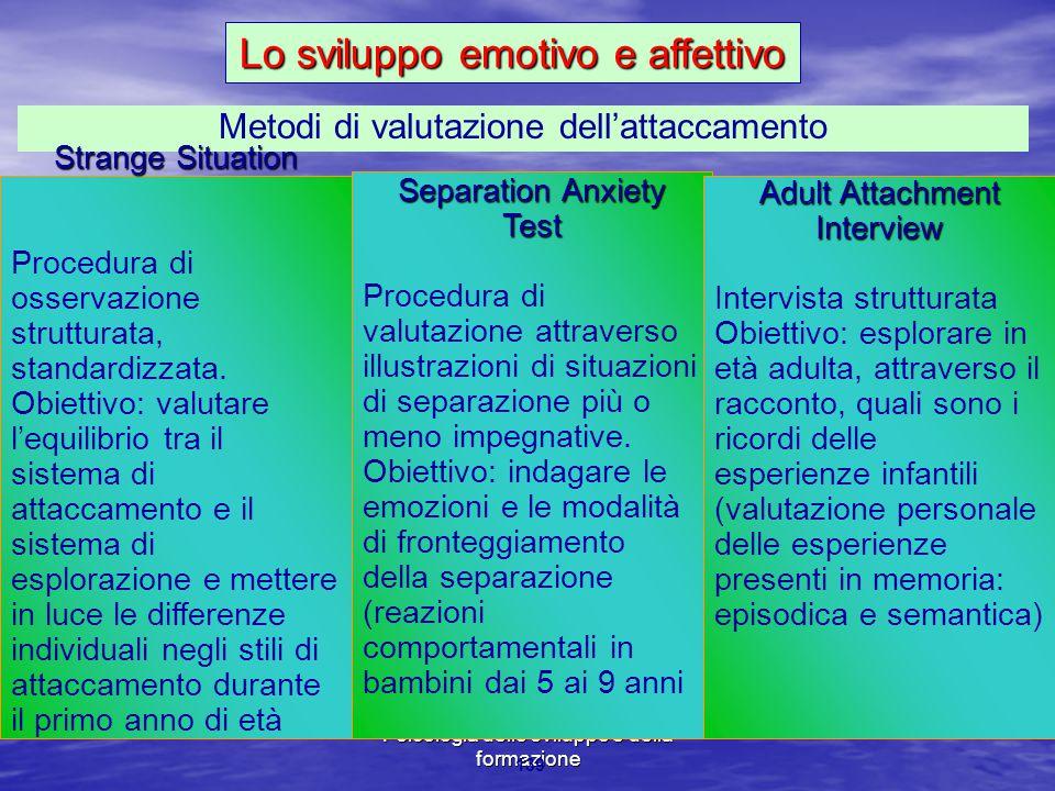 Marina Mura - Servizi sociali - Psicologia dello sviluppo e della formazione 139 Metodi di valutazione dell'attaccamento Strange Situation Procedura d