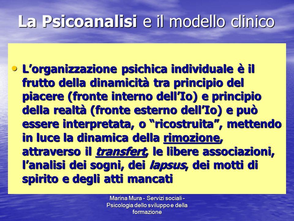 Marina Mura - Servizi sociali - Psicologia dello sviluppo e della formazione La Psicoanalisi e il modello clinico L'organizzazione psichica individual