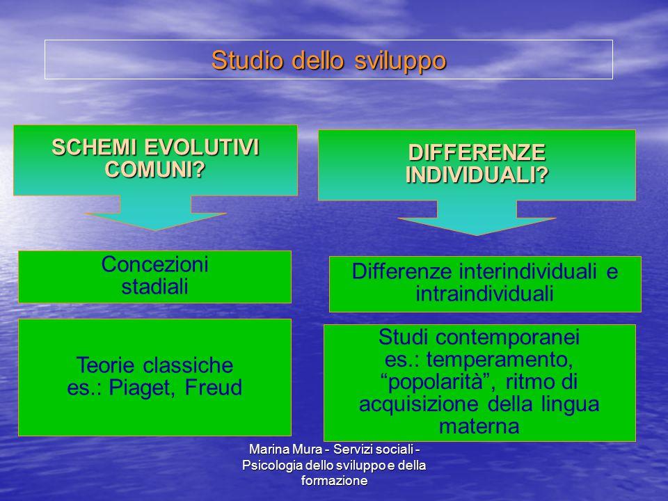 Marina Mura - Servizi sociali - Psicologia dello sviluppo e della formazione Teorie classiche es.: Piaget, Freud SCHEMI EVOLUTIVI COMUNI? Studi contem