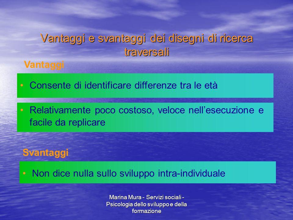 Marina Mura - Servizi sociali - Psicologia dello sviluppo e della formazione Consente di identificare differenze tra le età Relativamente poco costoso