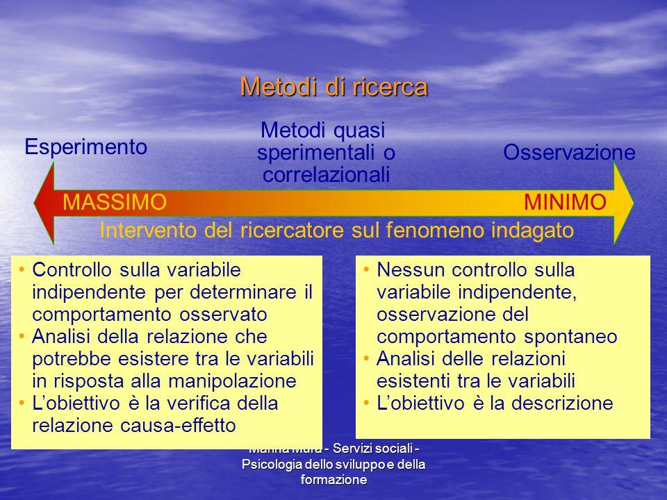 Marina Mura - Servizi sociali - Psicologia dello sviluppo e della formazione MASSIMOMINIMO Intervento del ricercatore sul fenomeno indagato Esperiment