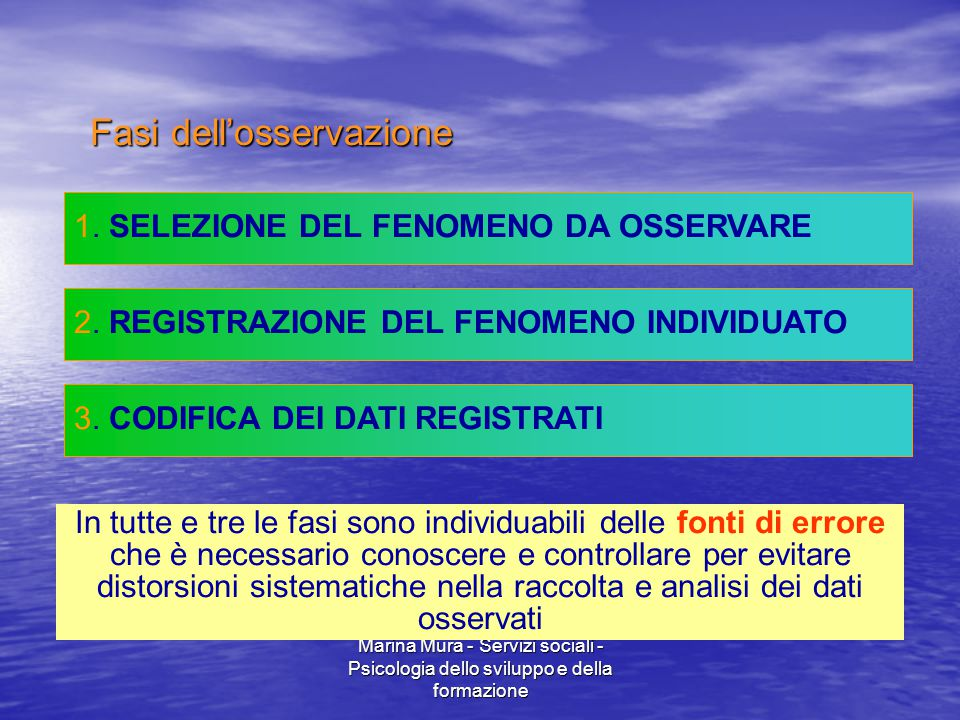 Marina Mura - Servizi sociali - Psicologia dello sviluppo e della formazione 1. SELEZIONE DEL FENOMENO DA OSSERVARE 2. REGISTRAZIONE DEL FENOMENO INDI