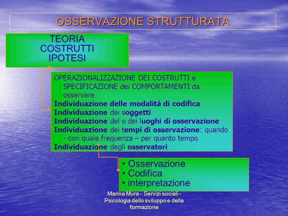 Marina Mura - Servizi sociali - Psicologia dello sviluppo e della formazione OPERAZIONALIZZAZIONE DEI COSTRUTTI e SPECIFICAZIONE dei COMPORTAMENTI da