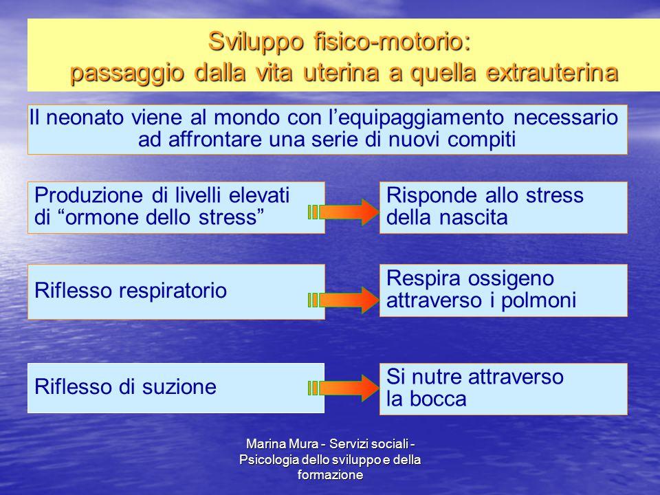 Marina Mura - Servizi sociali - Psicologia dello sviluppo e della formazione Respira ossigeno attraverso i polmoni Si nutre attraverso la bocca Rispon