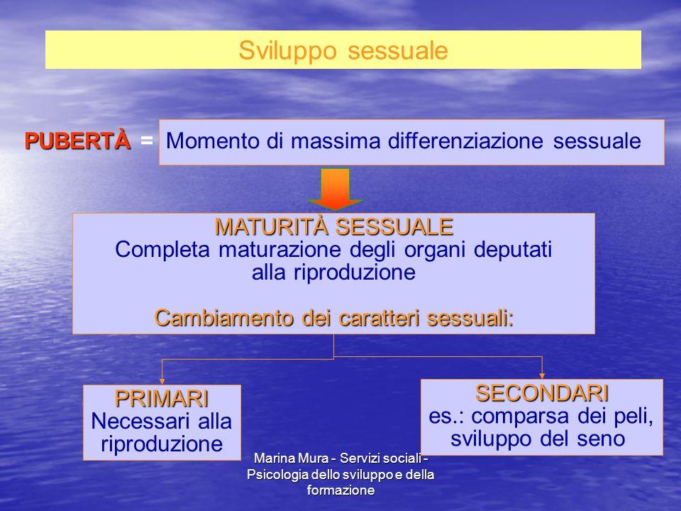 Marina Mura - Servizi sociali - Psicologia dello sviluppo e della formazione Sviluppo sessuale PUBERTÀ PUBERTÀ = Momento di massima differenziazione s