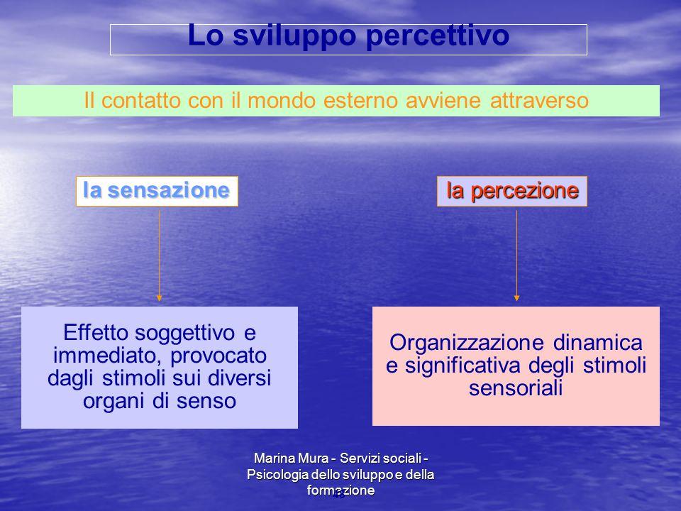 Marina Mura - Servizi sociali - Psicologia dello sviluppo e della formazione 48 Il contatto con il mondo esterno avviene attraverso la sensazione Effe
