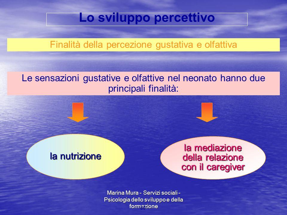 Marina Mura - Servizi sociali - Psicologia dello sviluppo e della formazione 50 Finalità della percezione gustativa e olfattiva Le sensazioni gustativ