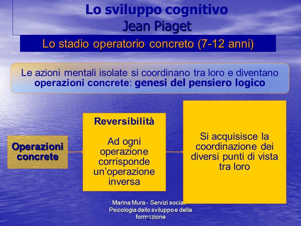 Marina Mura - Servizi sociali - Psicologia dello sviluppo e della formazione 67 Operazioni concrete Le azioni mentali isolate si coordinano tra loro e