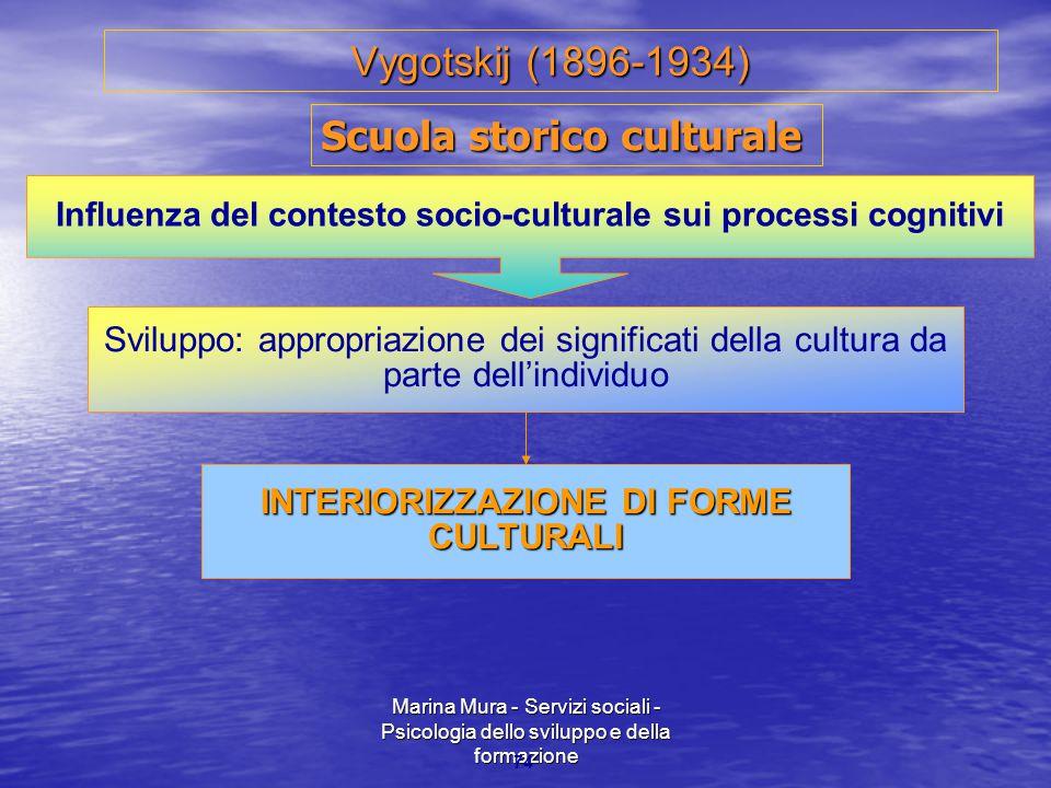 Marina Mura - Servizi sociali - Psicologia dello sviluppo e della formazione 74 Influenza del contesto socio-culturale sui processi cognitivi Sviluppo