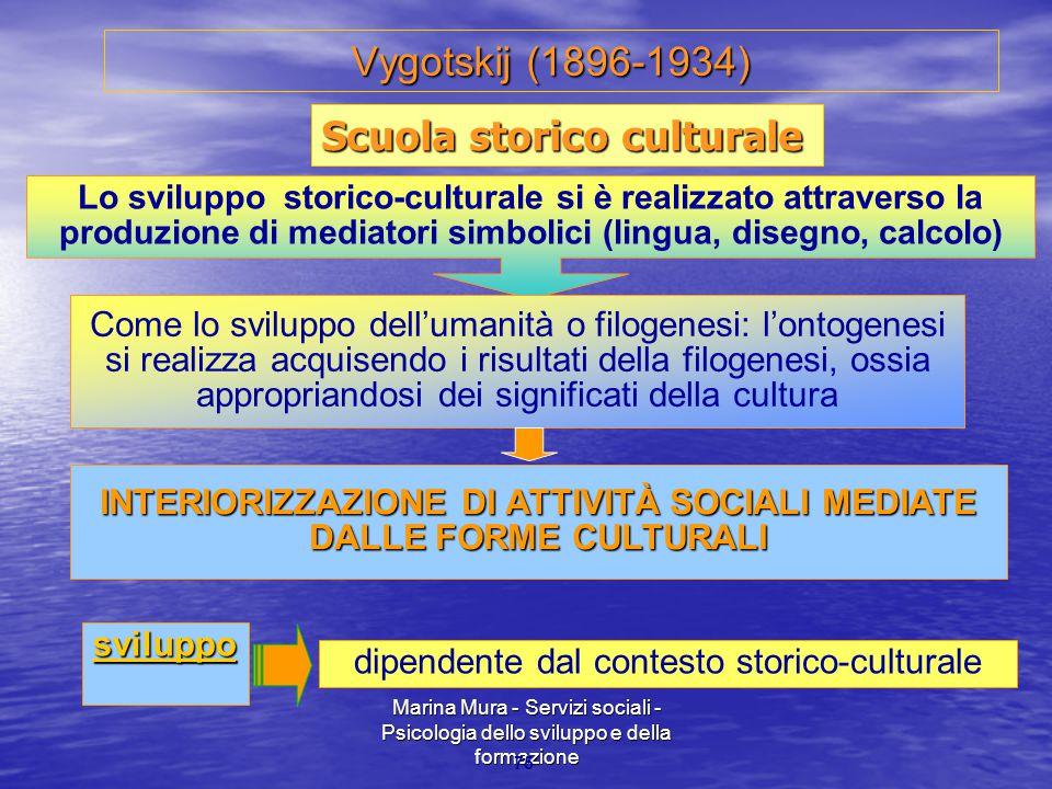 Marina Mura - Servizi sociali - Psicologia dello sviluppo e della formazione 75 Lo sviluppo storico-culturale si è realizzato attraverso la produzione di mediatori simbolici (lingua, disegno, calcolo) Come lo sviluppo dell'umanità o filogenesi: l'ontogenesi si realizza acquisendo i risultati della filogenesi, ossia appropriandosi dei significati della cultura sviluppo dipendente dal contesto storico-culturale INTERIORIZZAZIONE DI ATTIVITÀ SOCIALI MEDIATE DALLE FORME CULTURALI Vygotskij (1896-1934) Scuola storico culturale