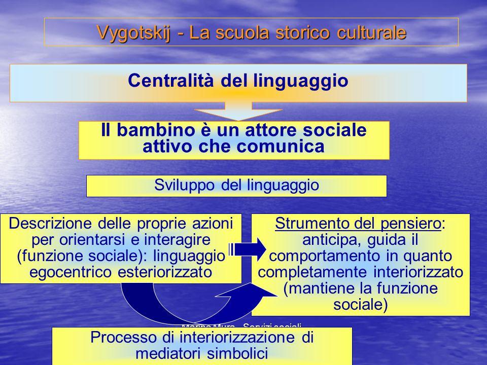Marina Mura - Servizi sociali - Psicologia dello sviluppo e della formazione 77 Centralità del linguaggio Il bambino è un attore sociale attivo che co