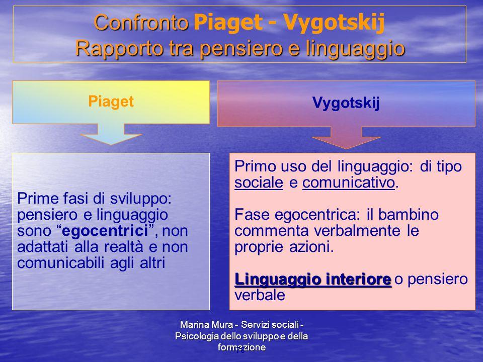 """Marina Mura - Servizi sociali - Psicologia dello sviluppo e della formazione 78 Piaget Vygotskij Prime fasi di sviluppo: pensiero e linguaggio sono """"e"""