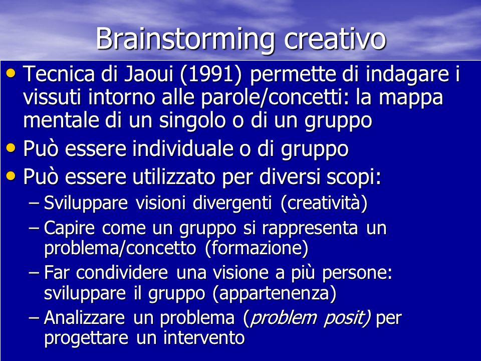 Marina Mura - Servizi sociali - Psicologia dello sviluppo e della formazione Brainstorming creativo Tecnica di Jaoui (1991) permette di indagare i vissuti intorno alle parole/concetti: la mappa mentale di un singolo o di un gruppo Tecnica di Jaoui (1991) permette di indagare i vissuti intorno alle parole/concetti: la mappa mentale di un singolo o di un gruppo Può essere individuale o di gruppo Può essere individuale o di gruppo Può essere utilizzato per diversi scopi: Può essere utilizzato per diversi scopi: –Sviluppare visioni divergenti (creatività) –Capire come un gruppo si rappresenta un problema/concetto (formazione) –Far condividere una visione a più persone: sviluppare il gruppo (appartenenza) –Analizzare un problema (problem posit) per progettare un intervento