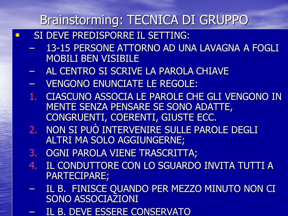 Marina Mura - Servizi sociali - Psicologia dello sviluppo e della formazione Brainstorming: TECNICA DI GRUPPO SI DEVE PREDISPORRE IL SETTING: SI DEVE