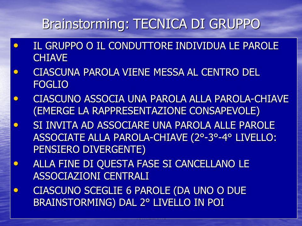 Marina Mura - Servizi sociali - Psicologia dello sviluppo e della formazione Brainstorming: TECNICA DI GRUPPO IL GRUPPO O IL CONDUTTORE INDIVIDUA LE P