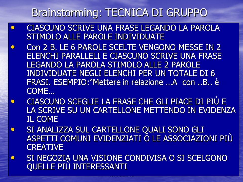 Marina Mura - Servizi sociali - Psicologia dello sviluppo e della formazione Brainstorming: TECNICA DI GRUPPO CIASCUNO SCRIVE UNA FRASE LEGANDO LA PAROLA STIMOLO ALLE PAROLE INDIVIDUATE CIASCUNO SCRIVE UNA FRASE LEGANDO LA PAROLA STIMOLO ALLE PAROLE INDIVIDUATE Con 2 B.