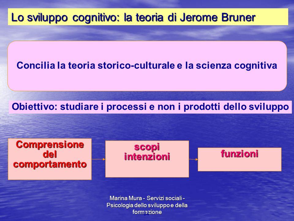 Marina Mura - Servizi sociali - Psicologia dello sviluppo e della formazione 84 Concilia la teoria storico-culturale e la scienza cognitiva Obiettivo: