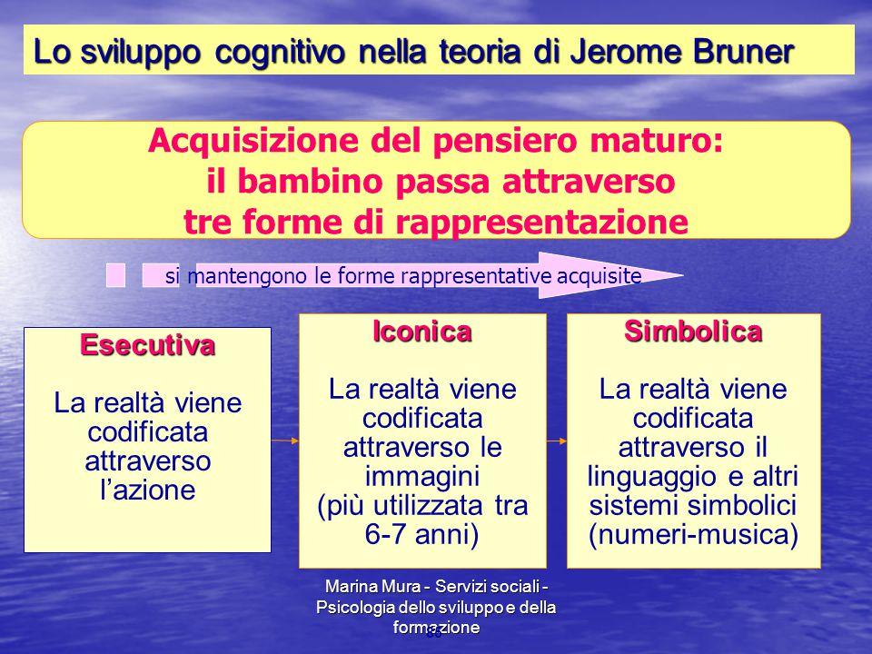 Marina Mura - Servizi sociali - Psicologia dello sviluppo e della formazione 85 Acquisizione del pensiero maturo: il bambino passa attraverso tre form
