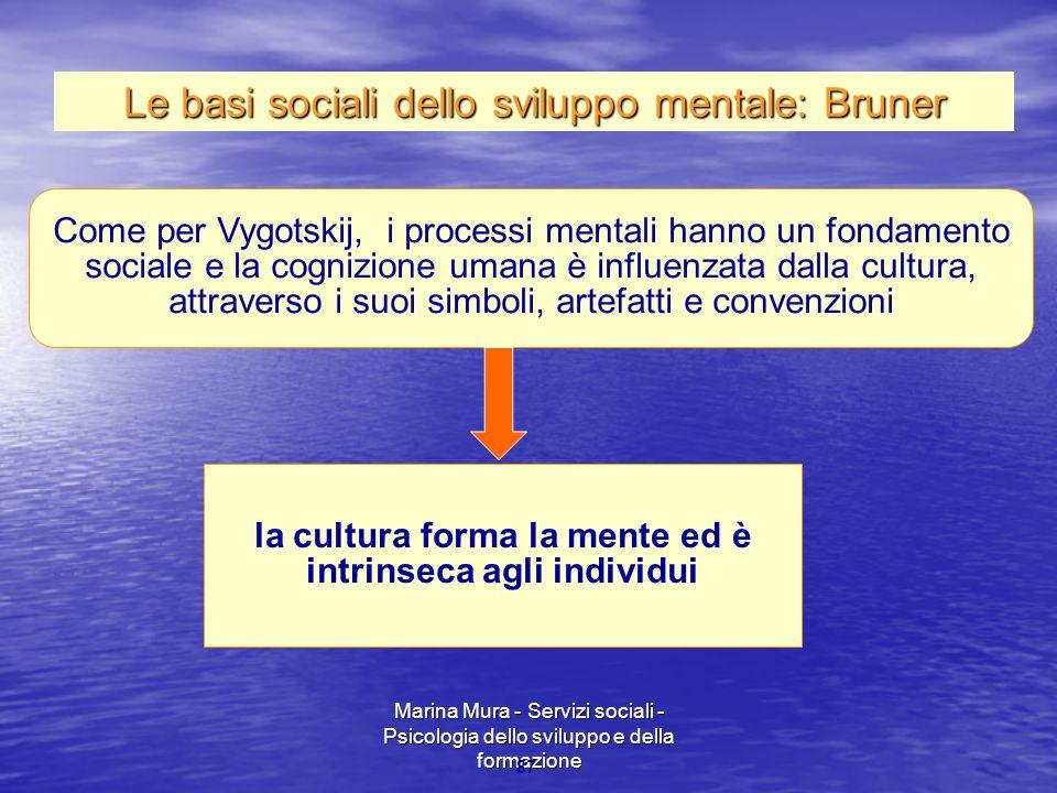 Marina Mura - Servizi sociali - Psicologia dello sviluppo e della formazione 87 Come per Vygotskij, i processi mentali hanno un fondamento sociale e l