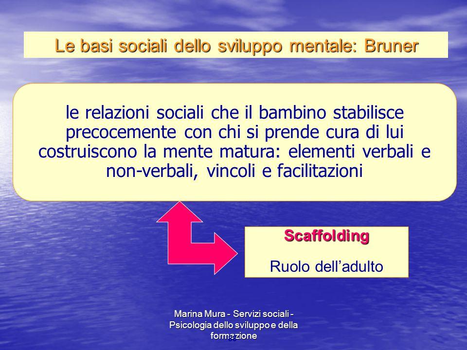 Marina Mura - Servizi sociali - Psicologia dello sviluppo e della formazione 88 le relazioni sociali che il bambino stabilisce precocemente con chi si