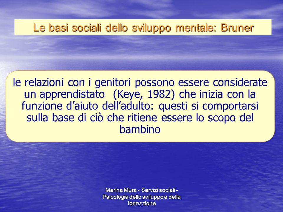 Marina Mura - Servizi sociali - Psicologia dello sviluppo e della formazione 89 le relazioni con i genitori possono essere considerate un apprendistat