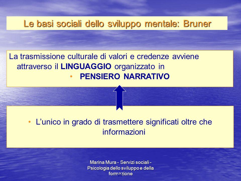 Marina Mura - Servizi sociali - Psicologia dello sviluppo e della formazione 90 La trasmissione culturale di valori e credenze avviene attraverso il L