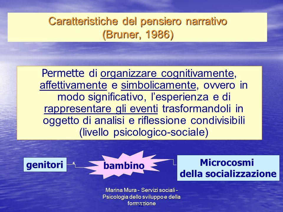 Marina Mura - Servizi sociali - Psicologia dello sviluppo e della formazione 92 Permette di organizzare cognitivamente, affettivamente e simbolicament