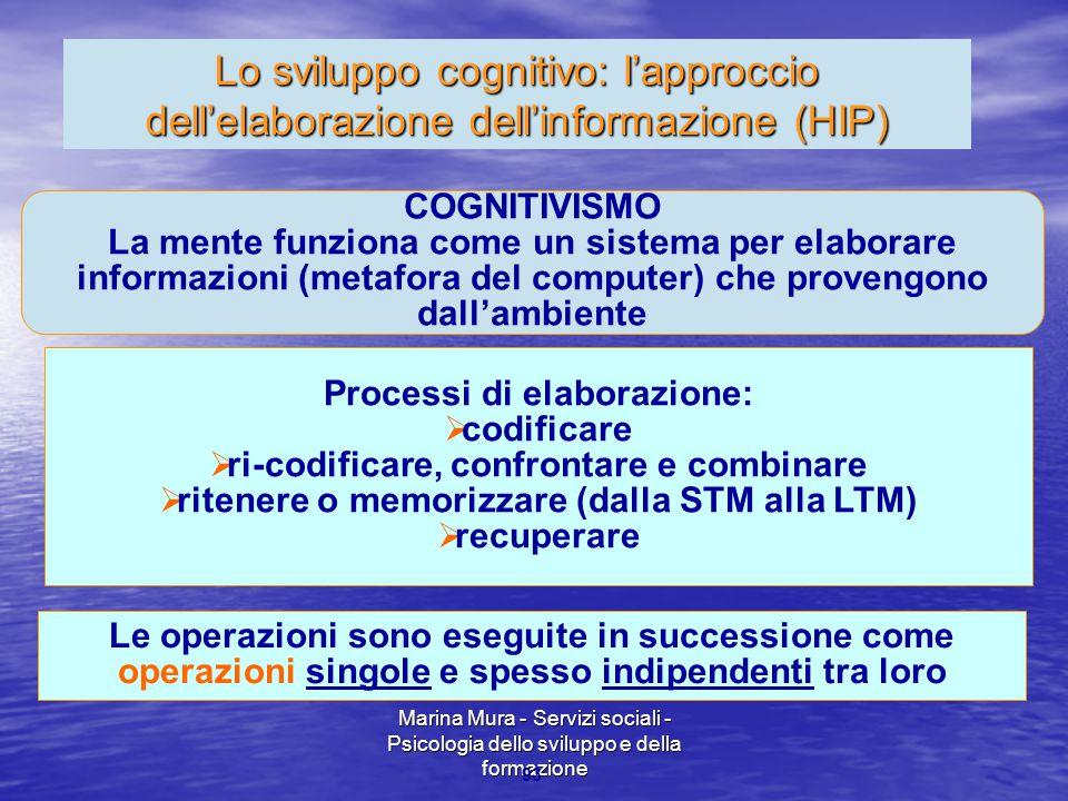 Marina Mura - Servizi sociali - Psicologia dello sviluppo e della formazione 93 COGNITIVISMO La mente funziona come un sistema per elaborare informazioni (metafora del computer) che provengono dall'ambiente Lo sviluppo cognitivo: l'approccio dell'elaborazione dell'informazione (HIP) Processi di elaborazione:  codificare  ri-codificare, confrontare e combinare  ritenere o memorizzare (dalla STM alla LTM)  recuperare Le operazioni sono eseguite in successione come operazioni singole e spesso indipendenti tra loro