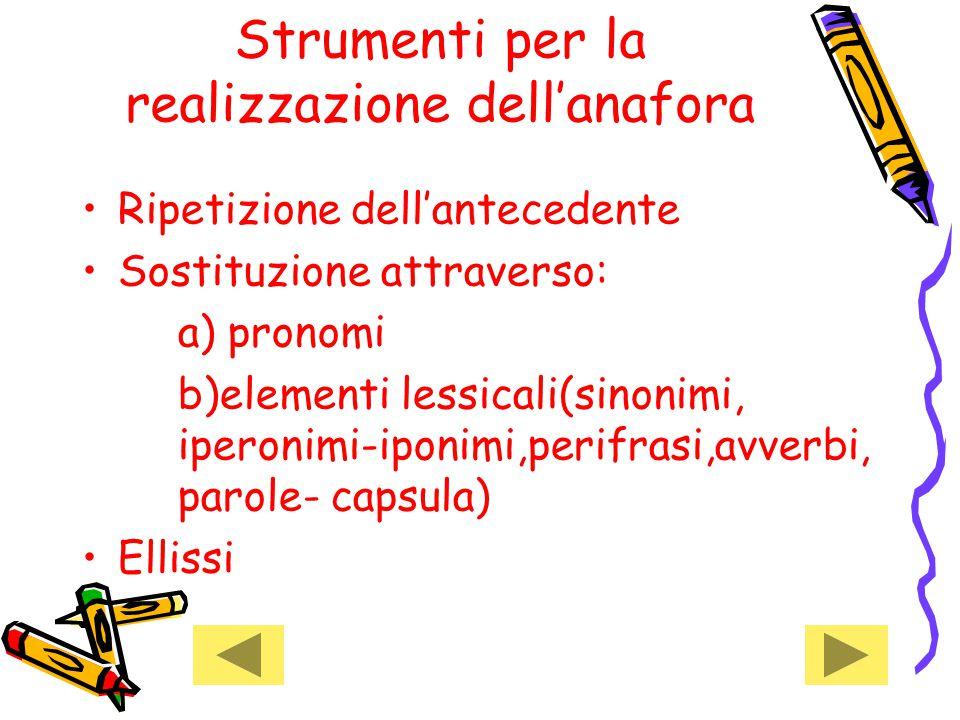 Strumenti per la realizzazione dell'anafora Ripetizione dell'antecedente Sostituzione attraverso: a) pronomi b)elementi lessicali(sinonimi, iperonimi-