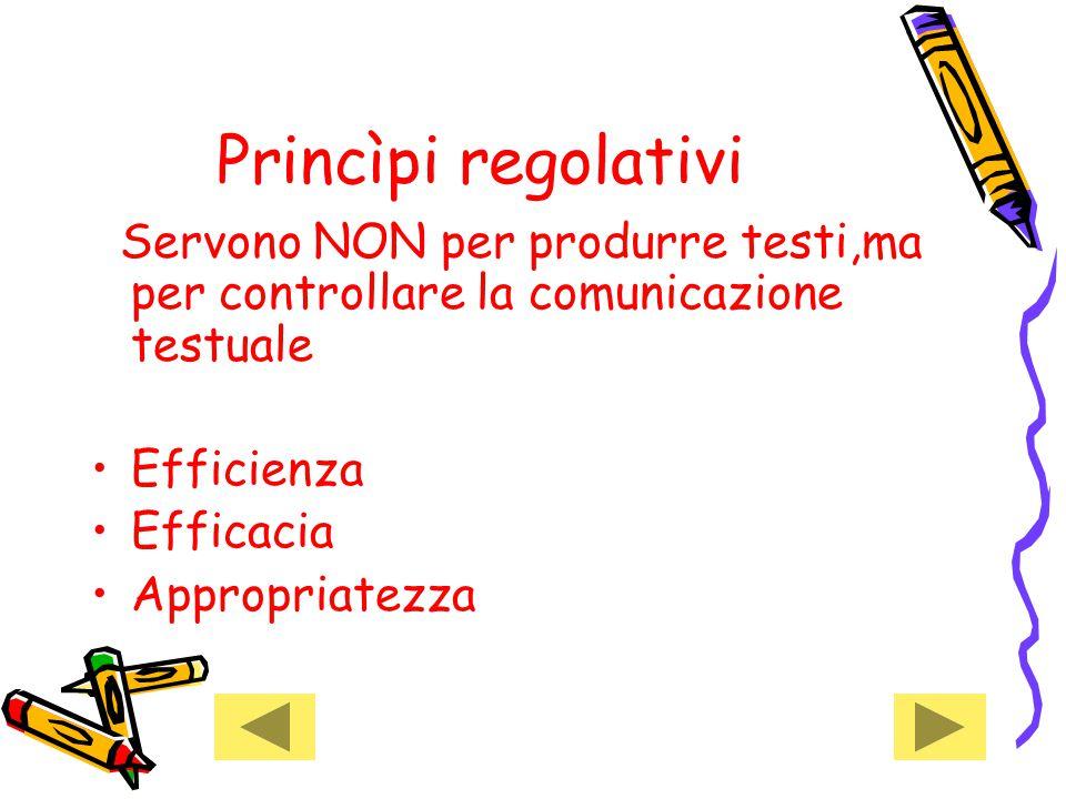 Princìpi regolativi Servono NON per produrre testi,ma per controllare la comunicazione testuale Efficienza Efficacia Appropriatezza