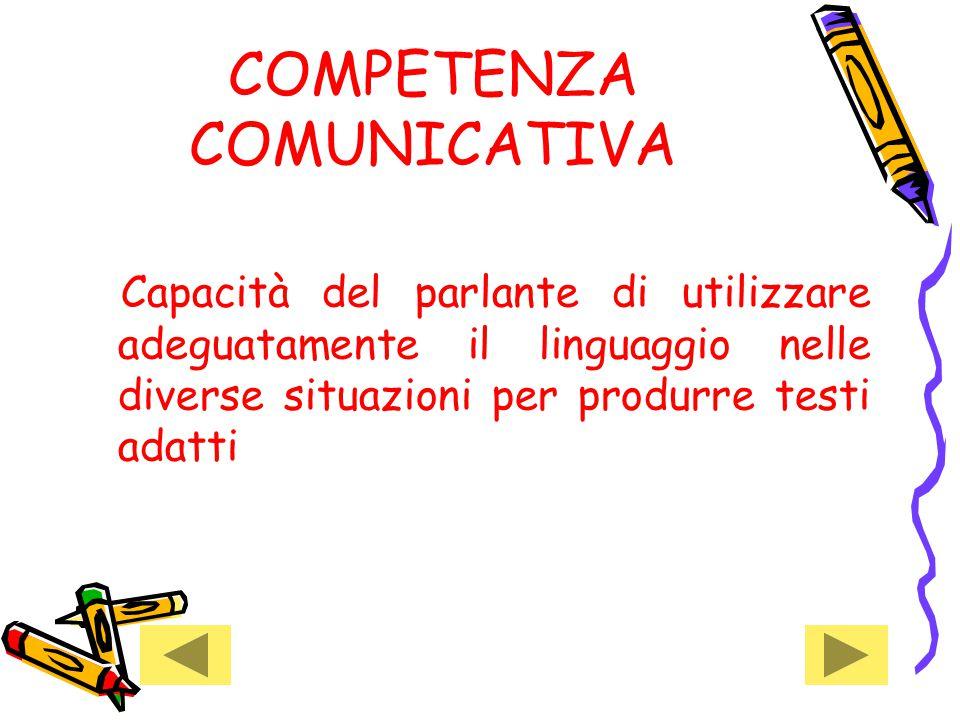 COMPETENZA COMUNICATIVA Capacità del parlante di utilizzare adeguatamente il linguaggio nelle diverse situazioni per produrre testi adatti