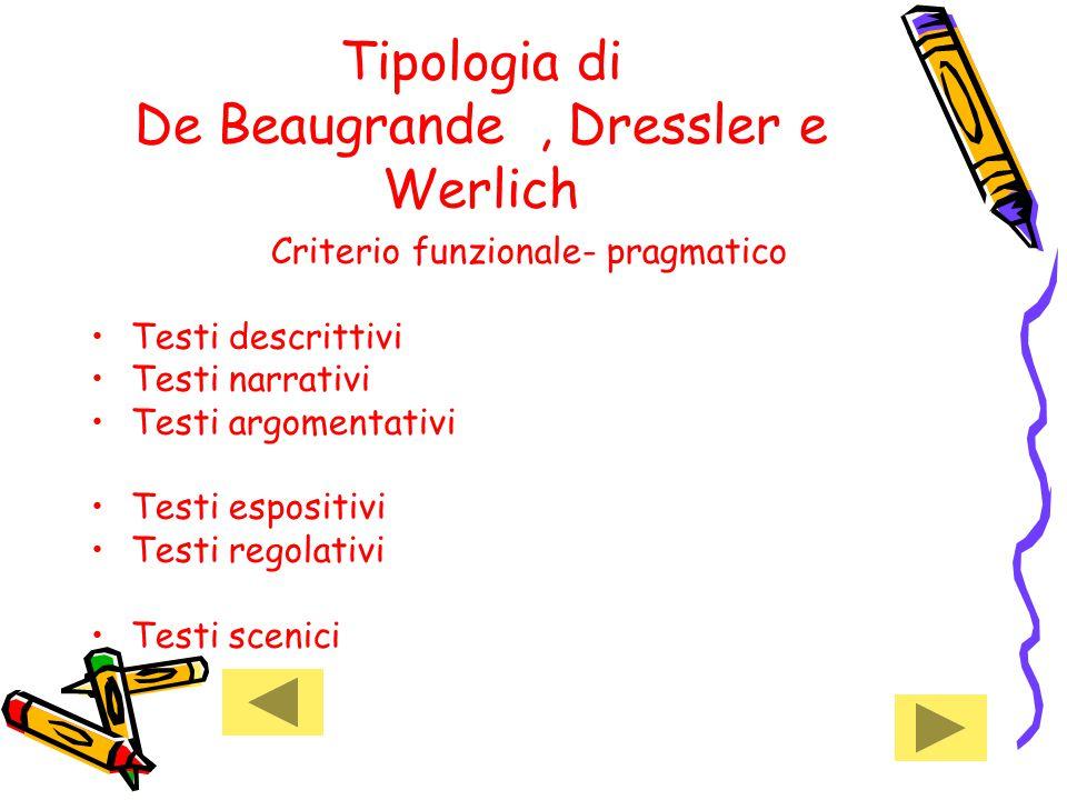 Tipologia di De Beaugrande, Dressler e Werlich Criterio funzionale- pragmatico Testi descrittivi Testi narrativi Testi argomentativi Testi espositivi