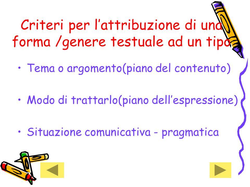 Criteri per l'attribuzione di una forma /genere testuale ad un tipo Tema o argomento(piano del contenuto) Modo di trattarlo(piano dell'espressione) Si
