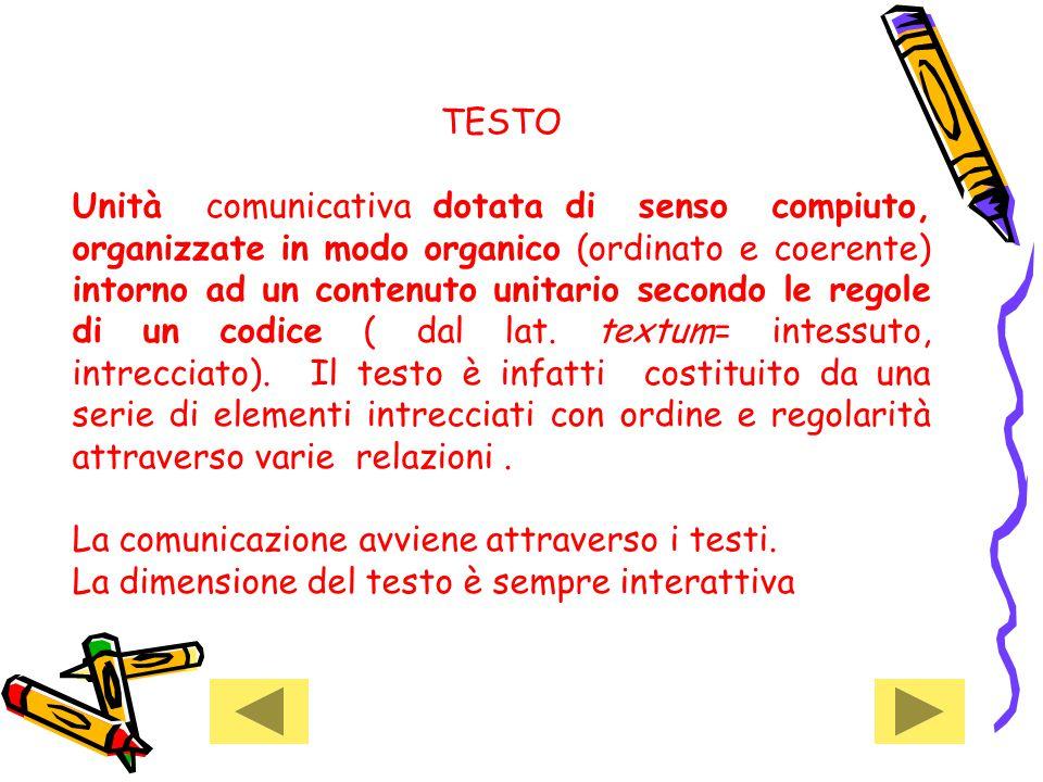 TESTO Unità comunicativa dotata di senso compiuto, organizzate in modo organico (ordinato e coerente) intorno ad un contenuto unitario secondo le regole di un codice ( dal lat.